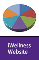 International Students Wellness Website